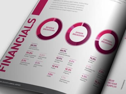 annual report design brisbane annual report design sydney